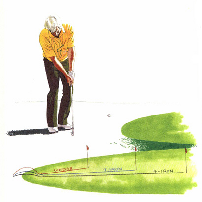 Master The Method, Vary The Clubs